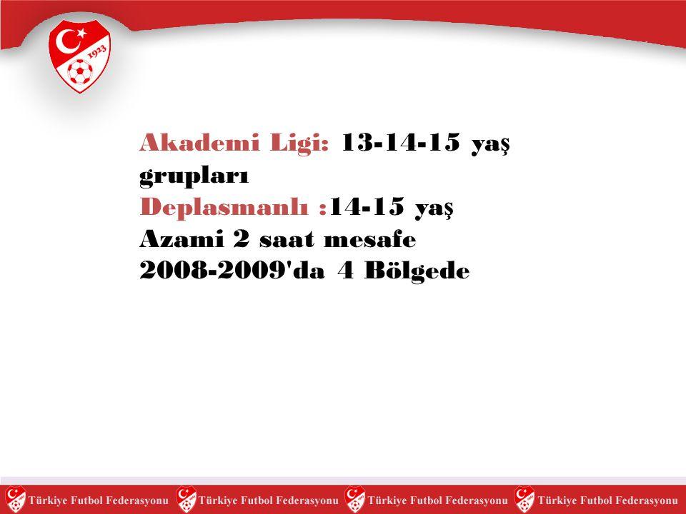 Akademi Ligi: 13-14-15 yaş grupları