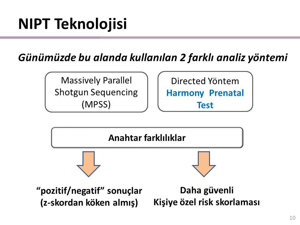 NIPT Teknolojisi Günümüzde bu alanda kullanılan 2 farklı analiz yöntemi. Massively Parallel Shotgun Sequencing (MPSS)