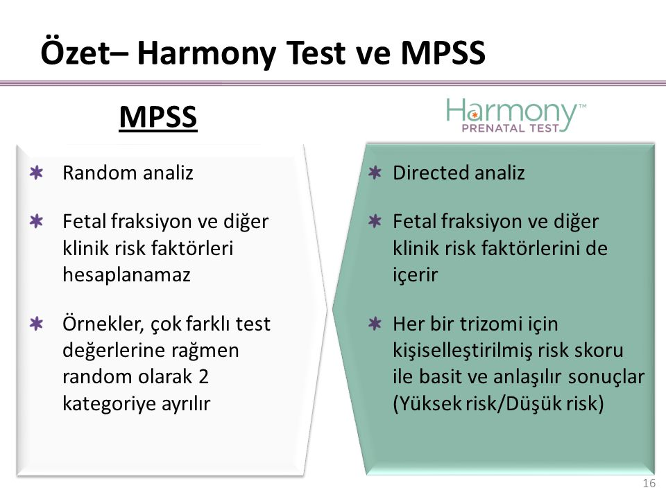 Özet– Harmony Test ve MPSS