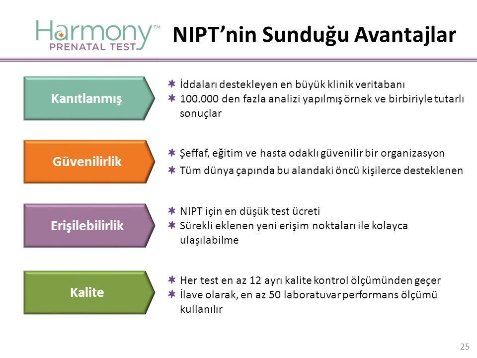 NIPT'nin Sunduğu Avantajlar