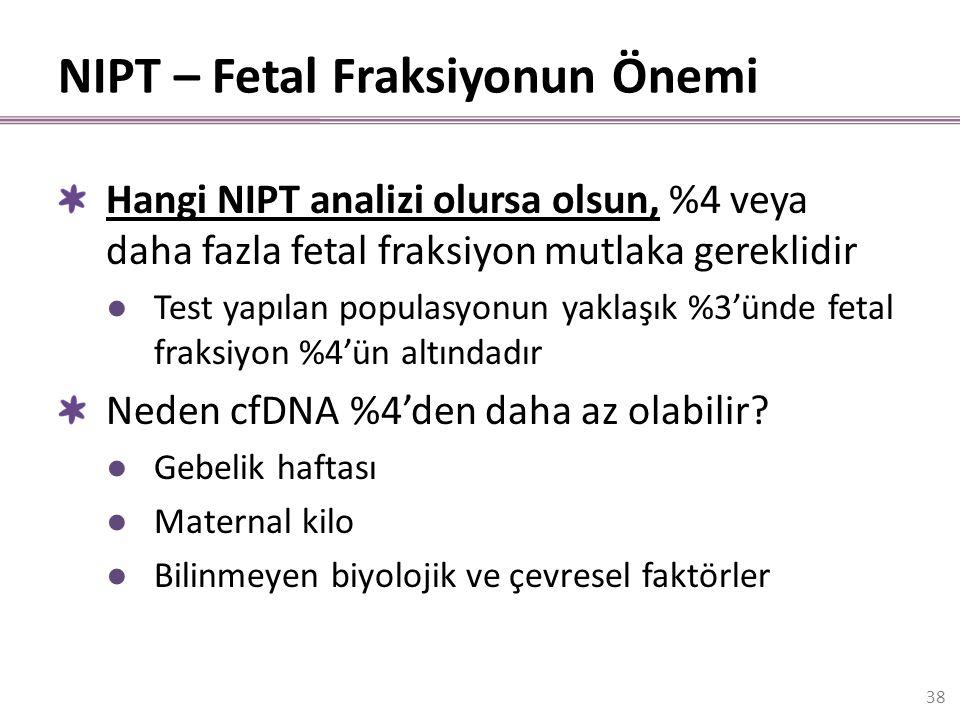 NIPT – Fetal Fraksiyonun Önemi