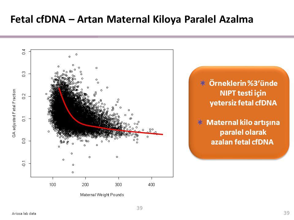 Fetal cfDNA – Artan Maternal Kiloya Paralel Azalma