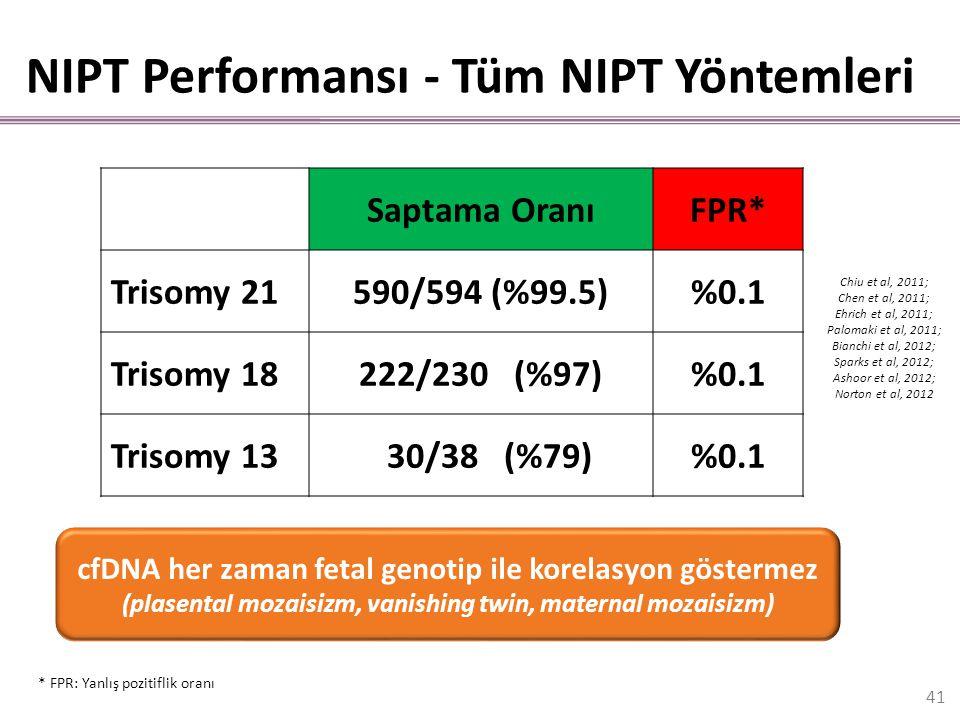 NIPT Performansı - Tüm NIPT Yöntemleri