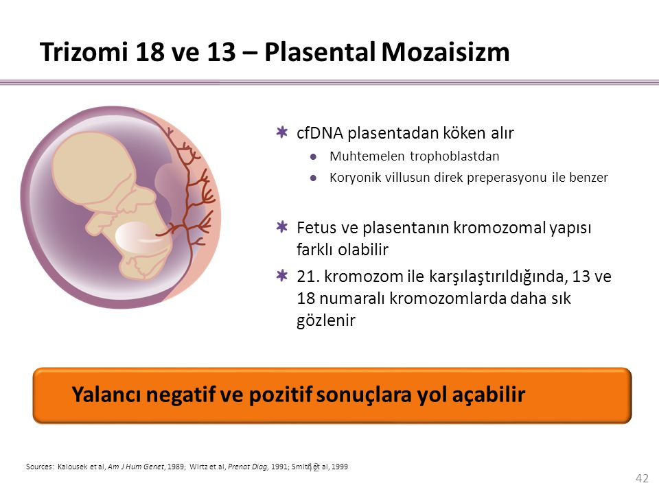 Trizomi 18 ve 13 – Plasental Mozaisizm
