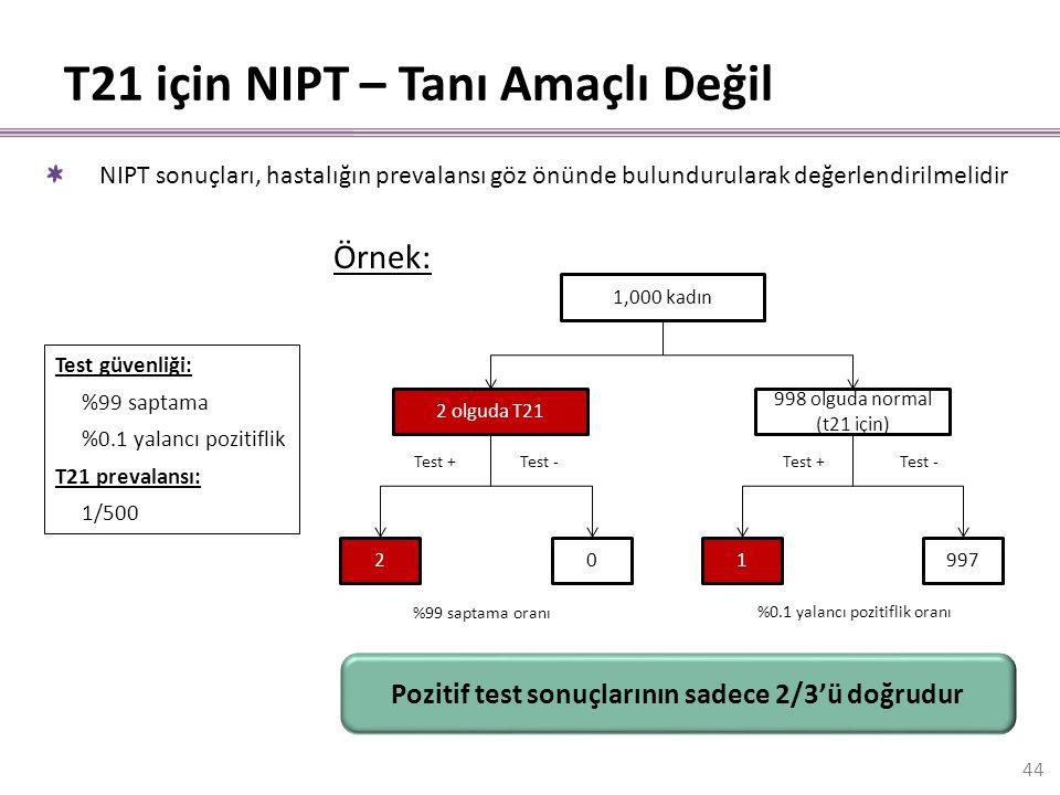 T21 için NIPT – Tanı Amaçlı Değil