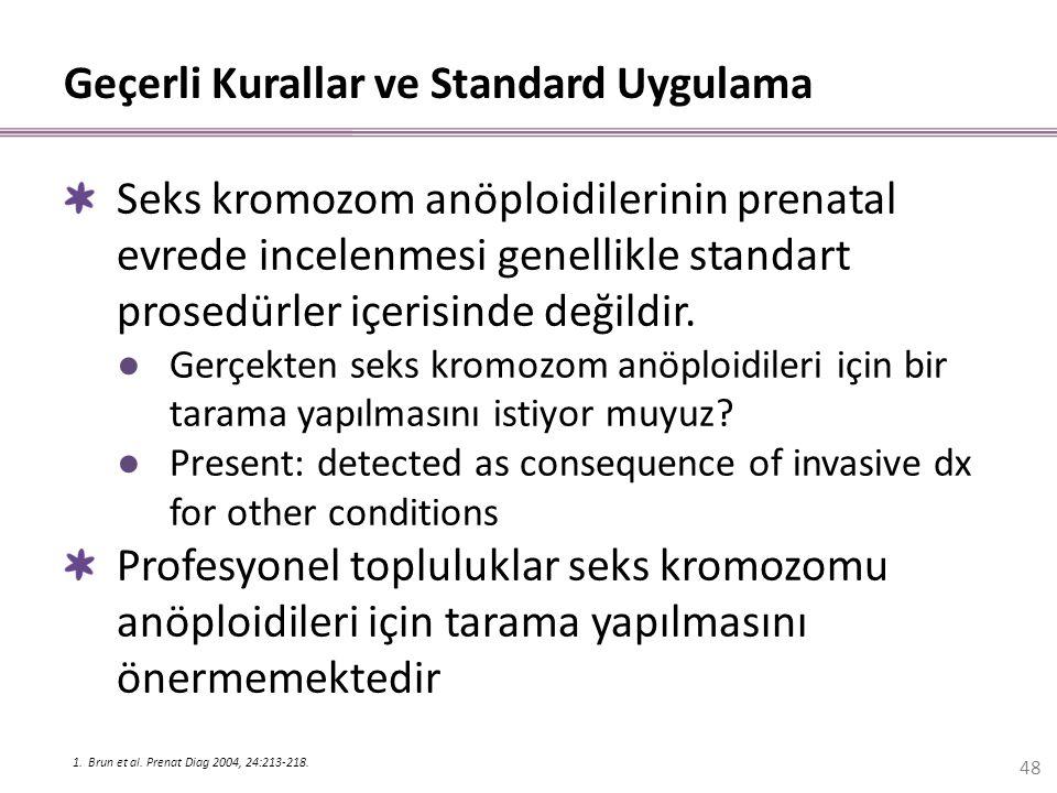 Geçerli Kurallar ve Standard Uygulama