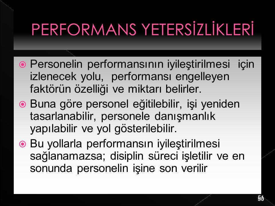 Personelin performansının iyileştirilmesi için izlenecek yolu, performansı engelleyen faktörün özelliği ve miktarı belirler.