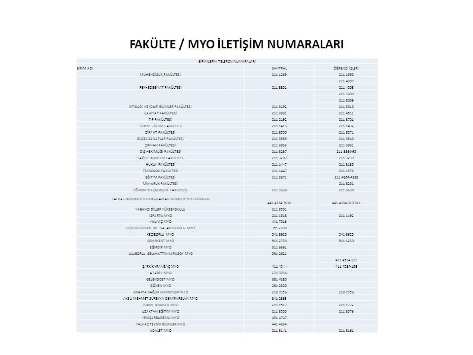 FAKÜLTE / MYO İLETİŞİM NUMARALARI