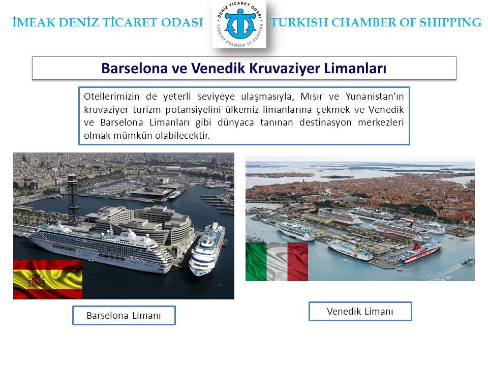 Barselona ve Venedik Kruvaziyer Limanları