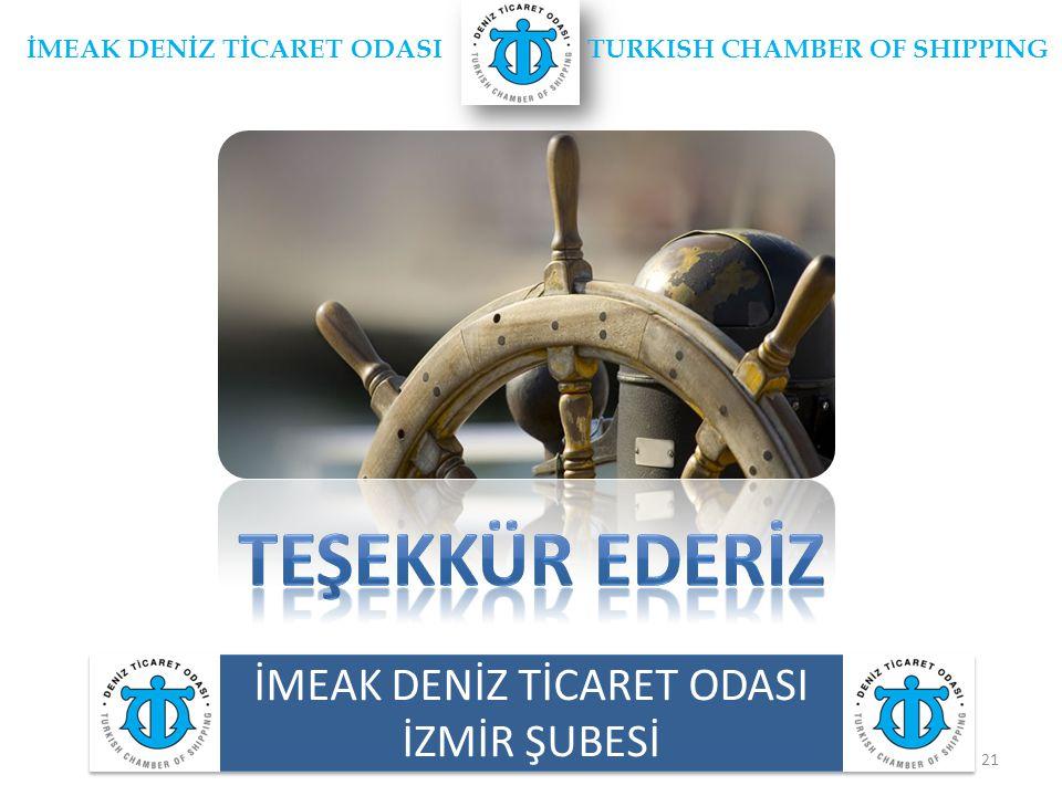 İMEAK DENİZ TİCARET ODASI TURKISH CHAMBER OF SHIPPING