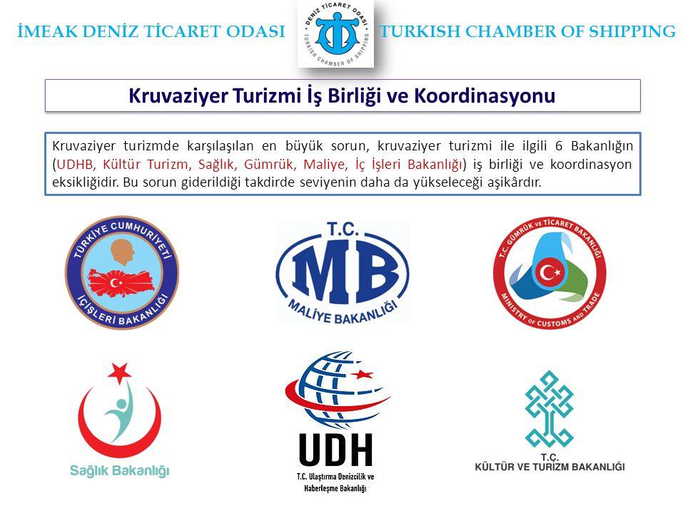 Kruvaziyer Turizmi İş Birliği ve Koordinasyonu