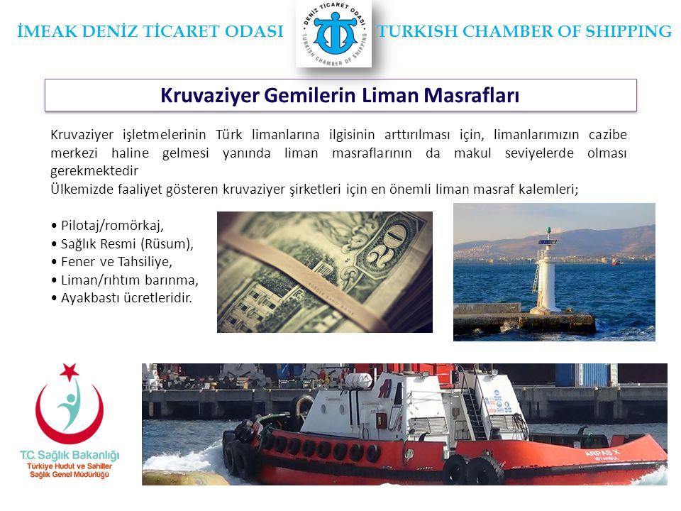 Kruvaziyer Gemilerin Liman Masrafları