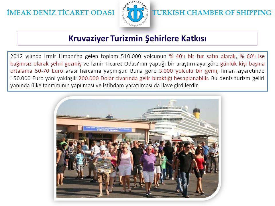 Kruvaziyer Turizmin Şehirlere Katkısı
