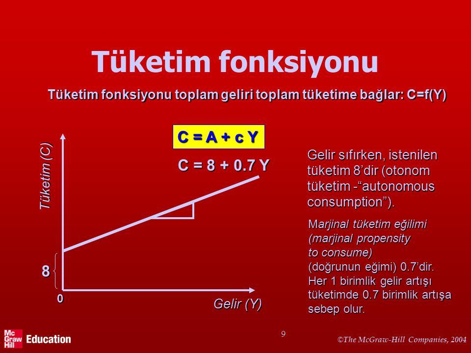 Tasarruf Fonksiyonu S = -A + (1-c) Y S = -8 + 0.3 Y Tasarruf (S)