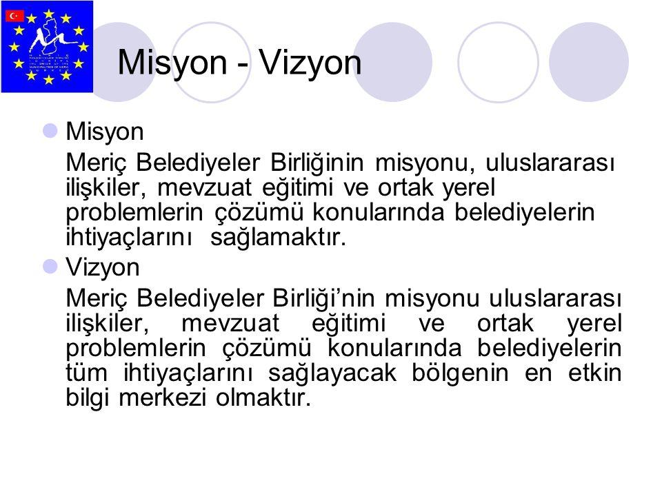 Misyon - Vizyon Misyon.