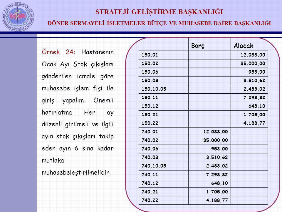 Borç Alacak. 150.01. 12.088,00. 150.02. 35.000,00. 150.06. 953,00. 150.08. 3.510,62. 150.10.05.