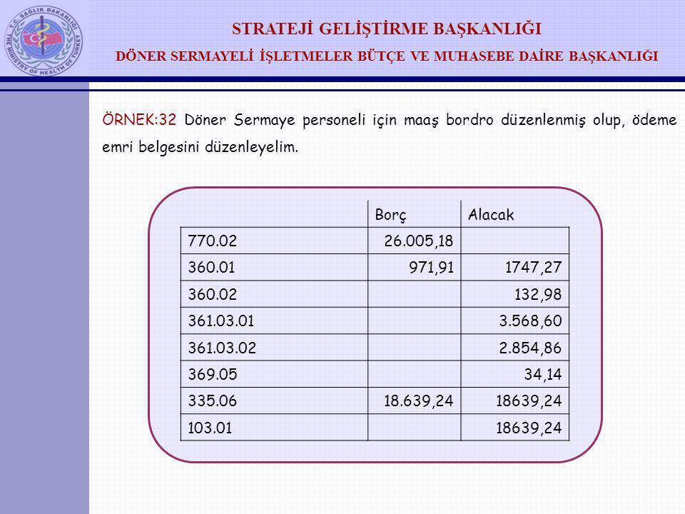 ÖRNEK:32 Döner Sermaye personeli için maaş bordro düzenlenmiş olup, ödeme emri belgesini düzenleyelim.