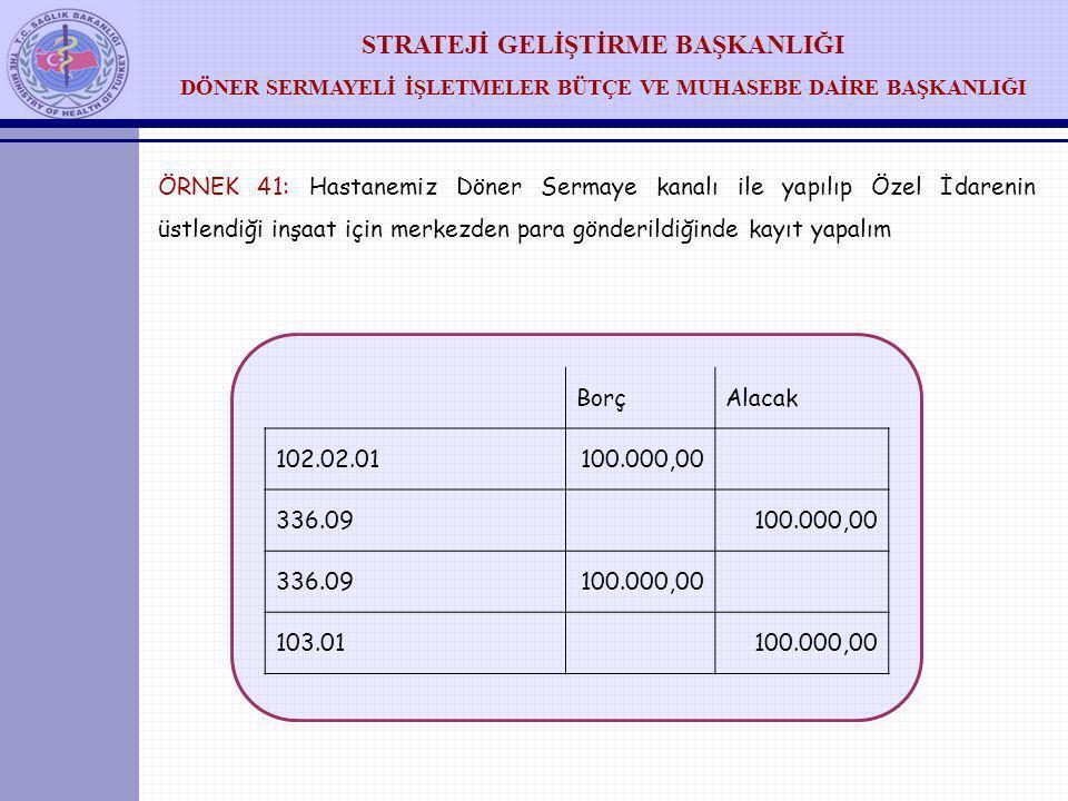 ÖRNEK 41: Hastanemiz Döner Sermaye kanalı ile yapılıp Özel İdarenin üstlendiği inşaat için merkezden para gönderildiğinde kayıt yapalım