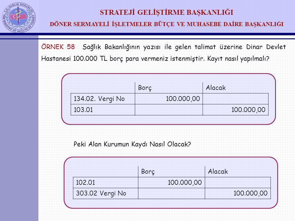 ÖRNEK 58 Sağlık Bakanlığının yazısı ile gelen talimat üzerine Dinar Devlet Hastanesi 100.000 TL borç para vermeniz istenmiştir. Kayıt nasıl yapılmalı