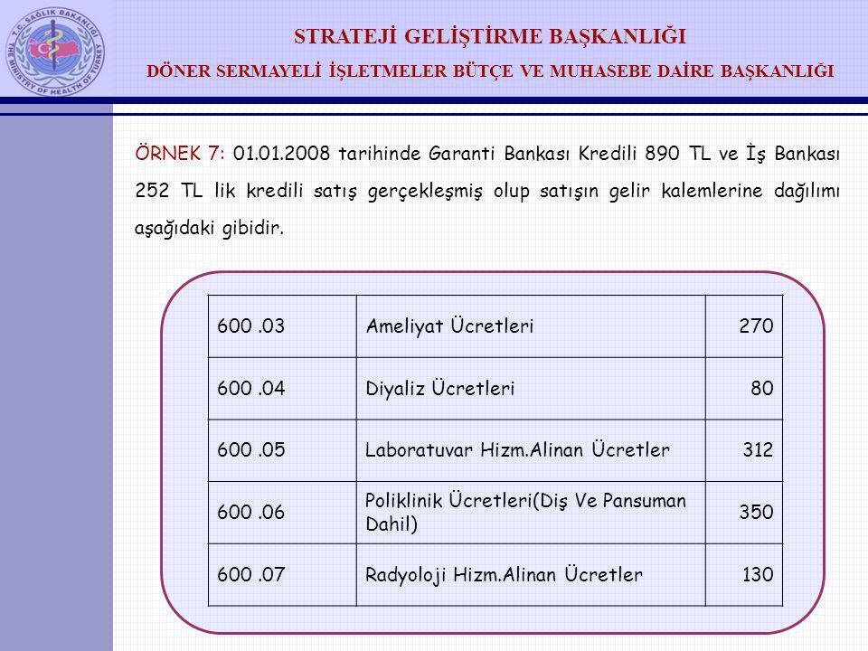 ÖRNEK 7: 01.01.2008 tarihinde Garanti Bankası Kredili 890 TL ve İş Bankası 252 TL lik kredili satış gerçekleşmiş olup satışın gelir kalemlerine dağılımı aşağıdaki gibidir.