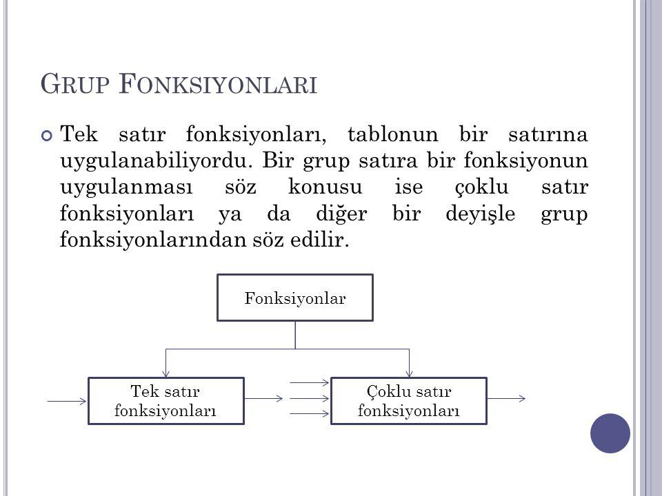 Grup Fonksiyonlari