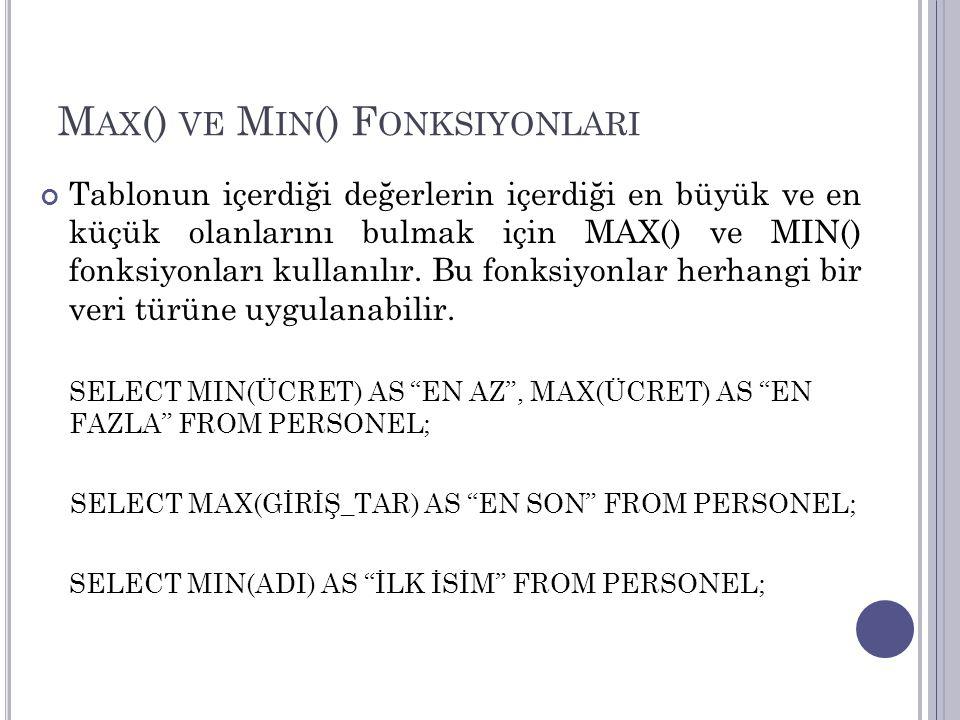 Max() ve Min() Fonksiyonlari