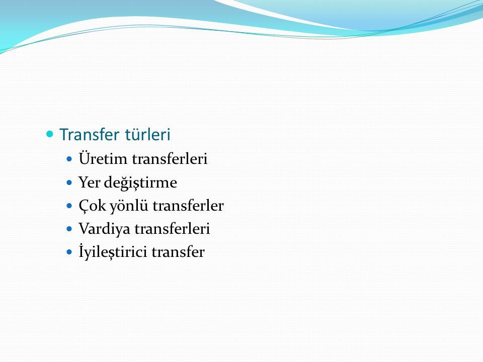 Transfer türleri Üretim transferleri Yer değiştirme