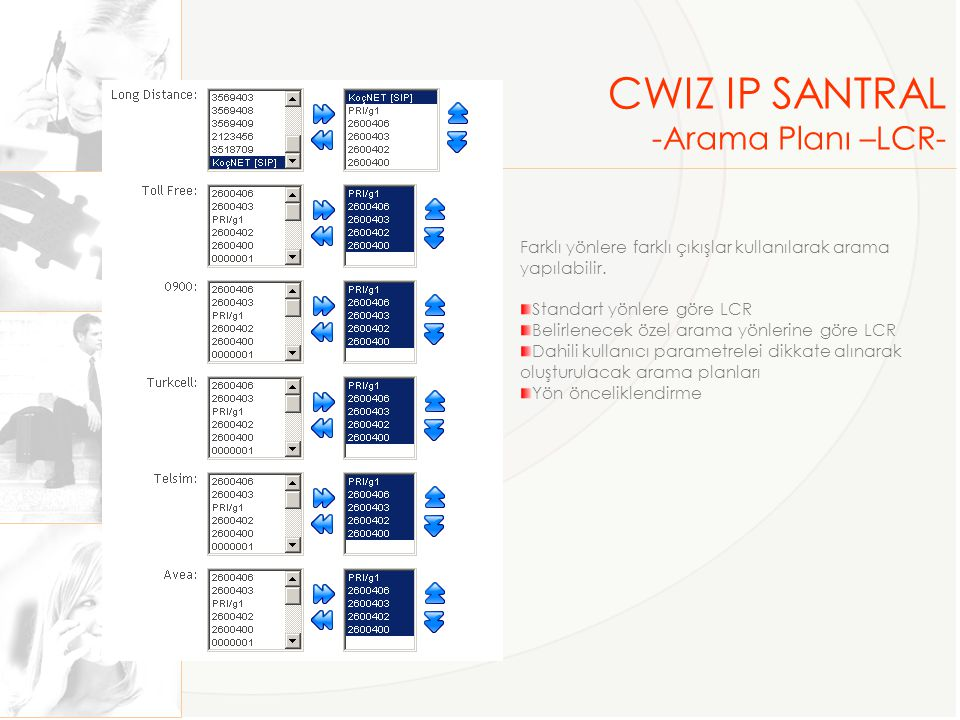 CWIZ IP SANTRAL -Arama Planı –LCR-