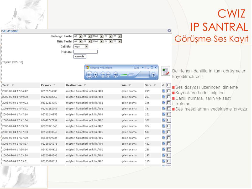CWIZ IP SANTRAL Görüşme Ses Kayıt