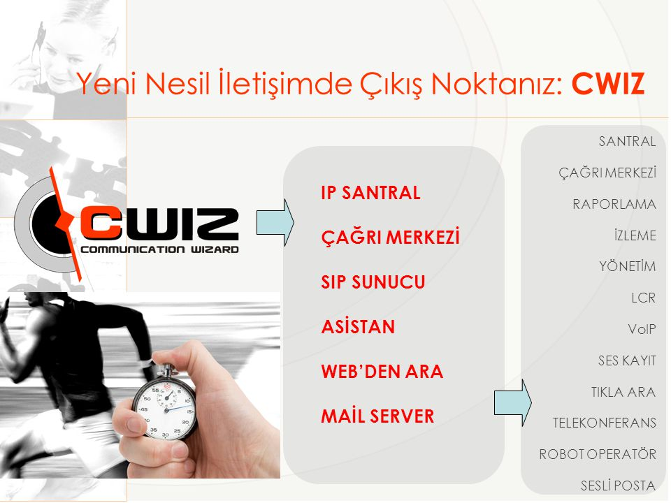Yeni Nesil İletişimde Çıkış Noktanız: CWIZ