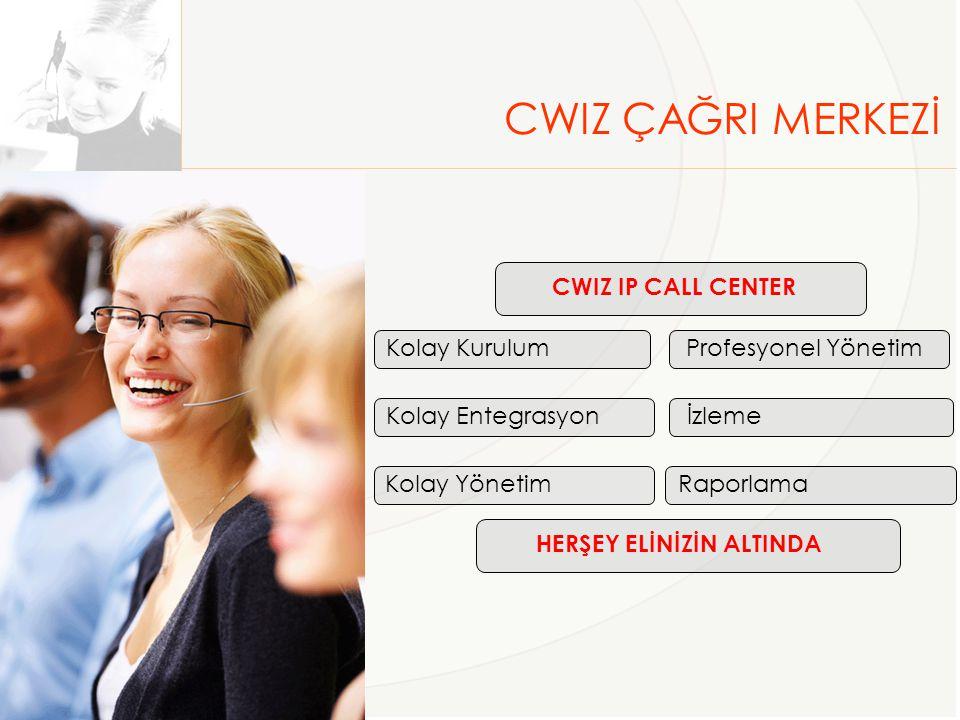 CWIZ ÇAĞRI MERKEZİ CWIZ IP CALL CENTER Kolay Yönetim Kolay Kurulum