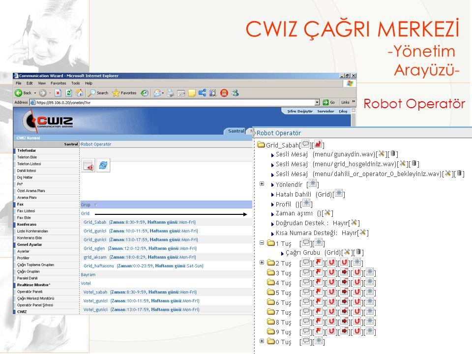 CWIZ ÇAĞRI MERKEZİ Yönetim Arayüzü- Robot Operatör
