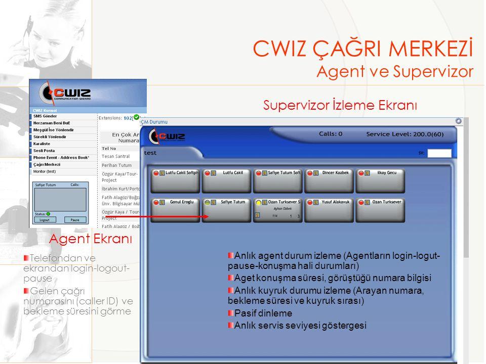 CWIZ ÇAĞRI MERKEZİ Agent ve Supervizor Supervizor İzleme Ekranı