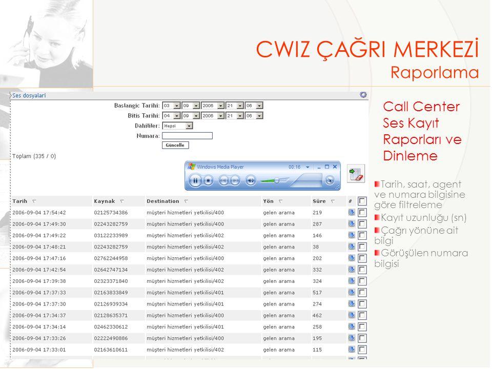 CWIZ ÇAĞRI MERKEZİ Raporlama Call Center Ses Kayıt Raporları ve