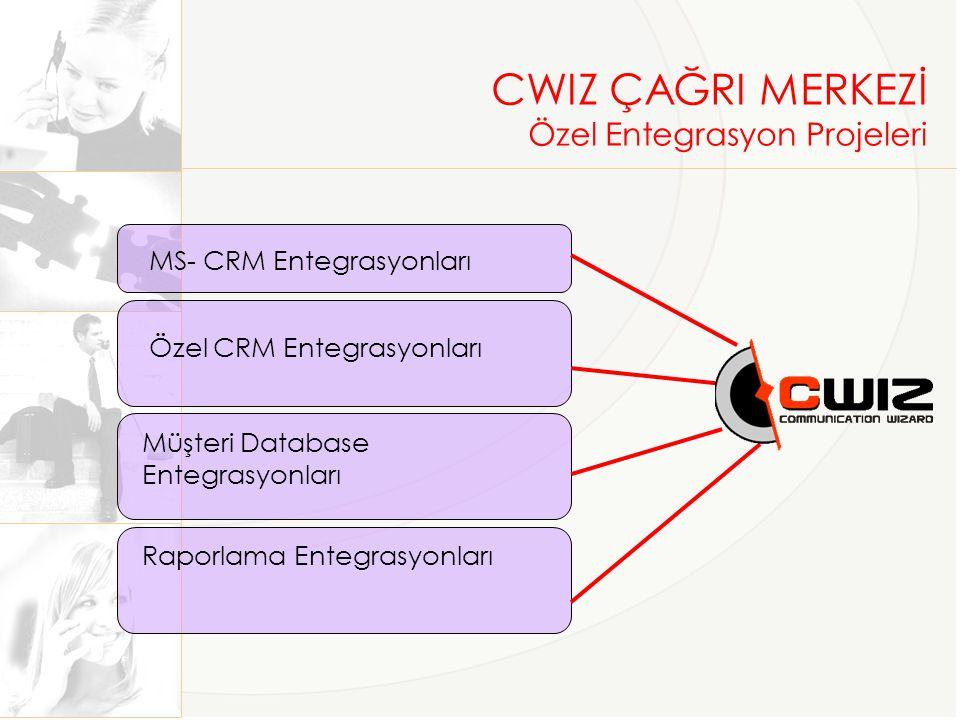 CWIZ ÇAĞRI MERKEZİ Özel Entegrasyon Projeleri MS- CRM Entegrasyonları