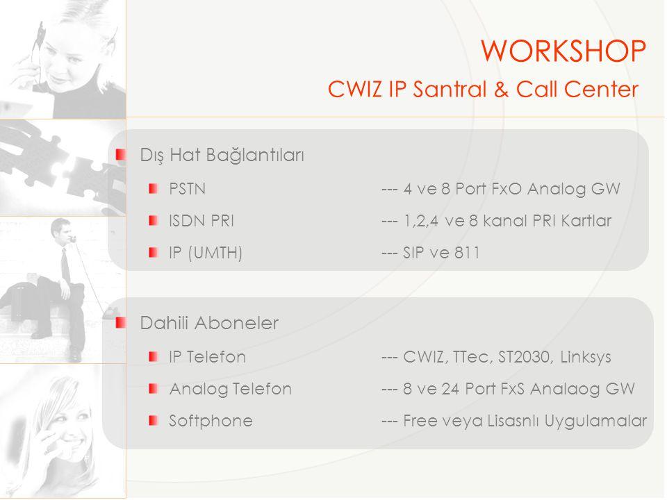 WORKSHOP CWIZ IP Santral & Call Center Dış Hat Bağlantıları