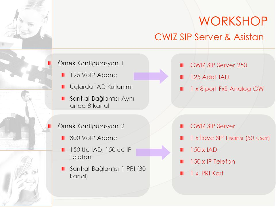 WORKSHOP CWIZ SIP Server & Asistan Örnek Konfigürasyon 1