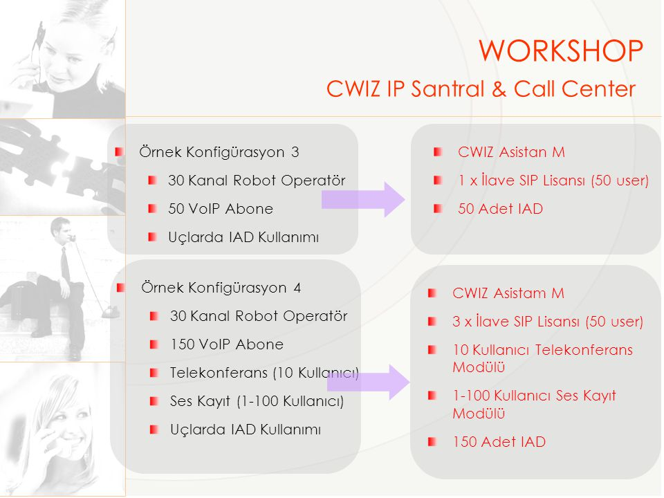WORKSHOP CWIZ IP Santral & Call Center Örnek Konfigürasyon 3