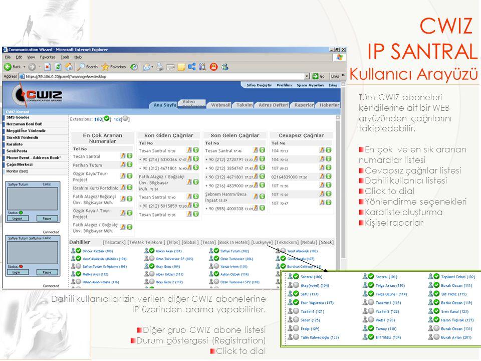 CWIZ IP SANTRAL Kullanıcı Arayüzü