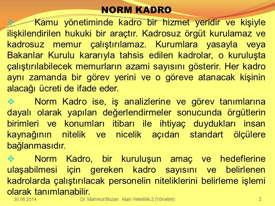 03.04.2017 NORM KADRO.