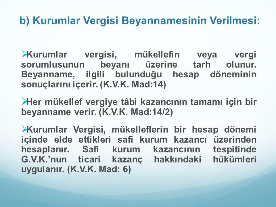 b) Kurumlar Vergisi Beyannamesinin Verilmesi: