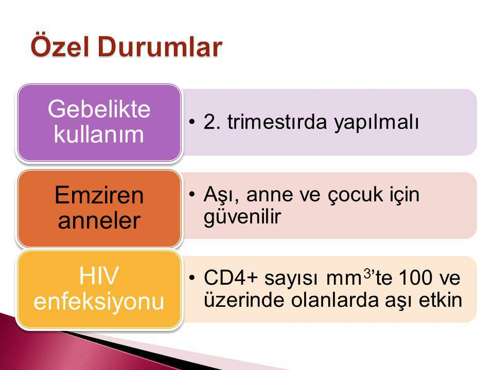 Özel Durumlar Gebelikte kullanım Emziren anneler HIV enfeksiyonu