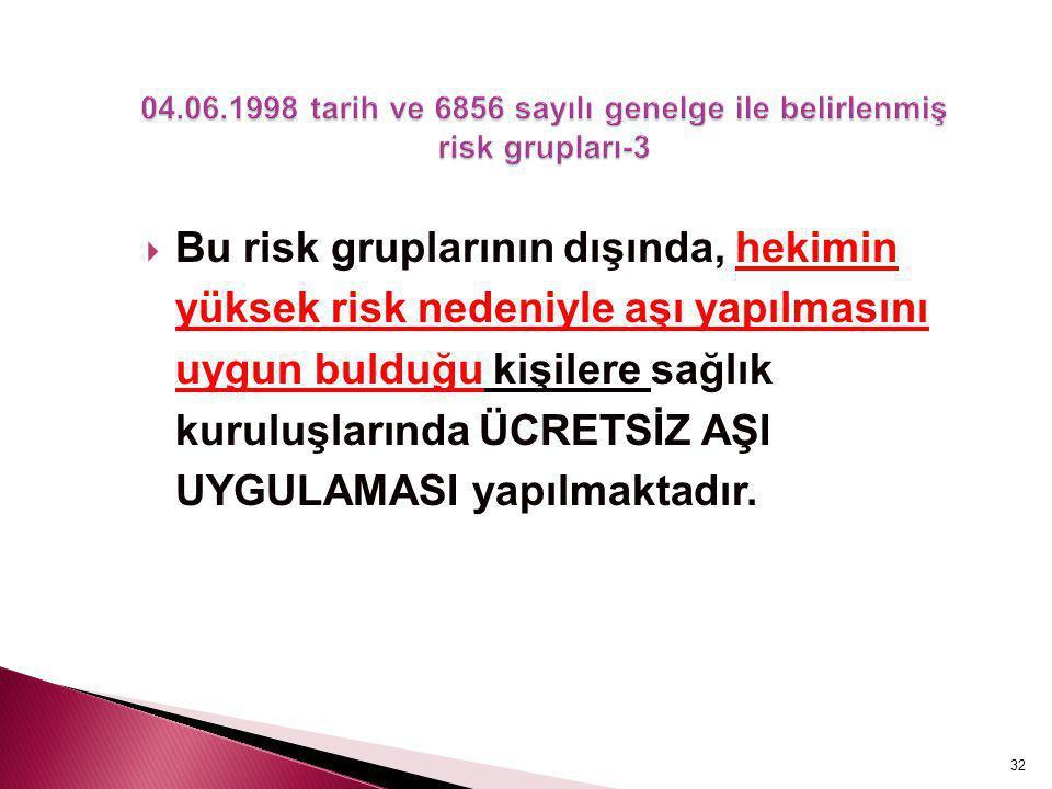 04.06.1998 tarih ve 6856 sayılı genelge ile belirlenmiş risk grupları-3