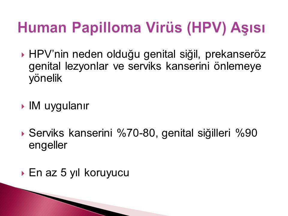 Human Papilloma Virüs (HPV) Aşısı