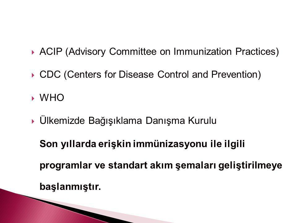 ACIP (Advisory Committee on Immunization Practices)