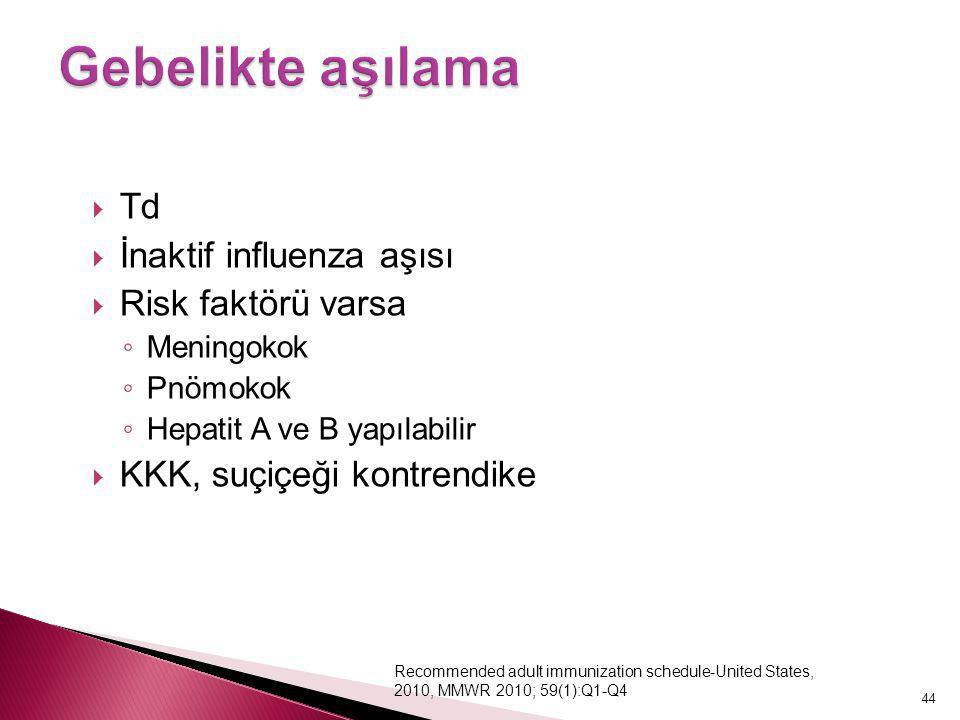 Gebelikte aşılama Td İnaktif influenza aşısı Risk faktörü varsa