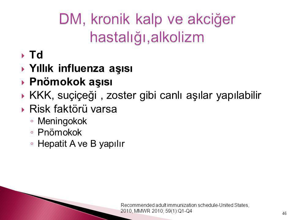 DM, kronik kalp ve akciğer hastalığı,alkolizm