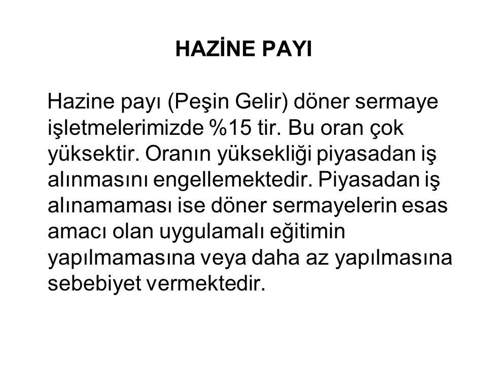 HAZİNE PAYI