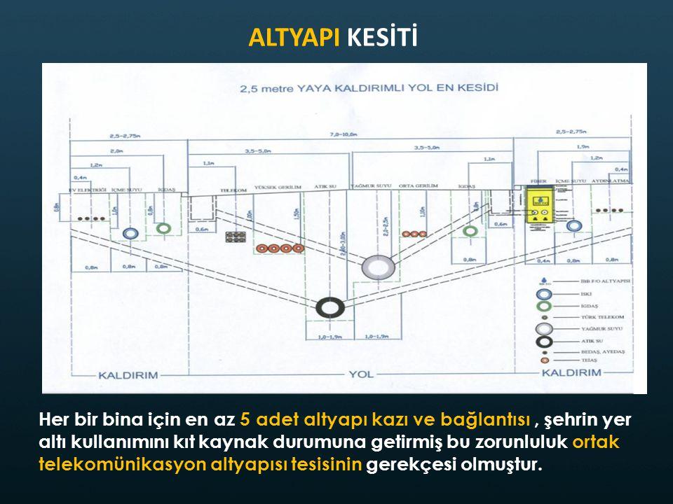ALTYAPI KESİTİ