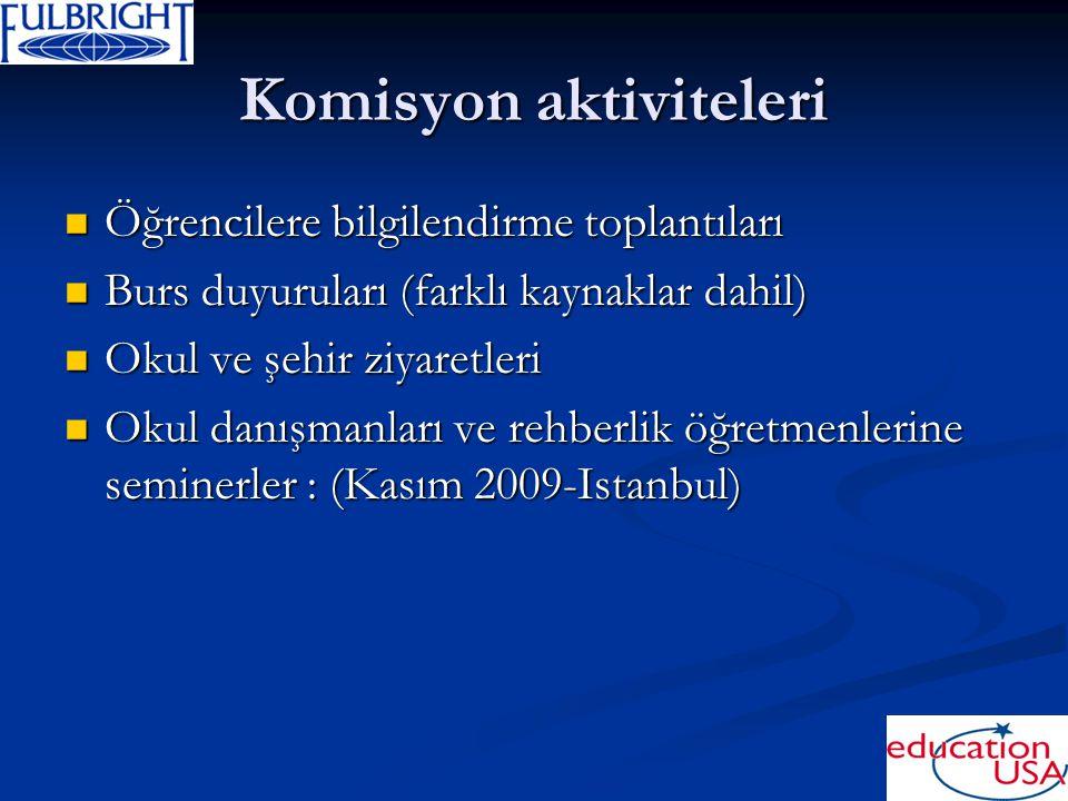 Komisyon aktiviteleri